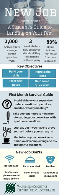 New_Job_Survival_Guide_Blog_Vertical_200x658