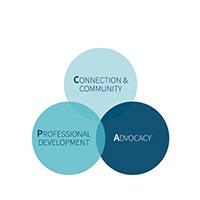 strategic_initiatives_circles_blog_square_200x200