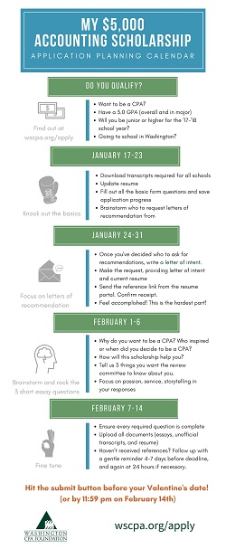 WA-CPA-Foundation-Scholarship-Planning-Timeline-Infographic-blog-vertical-250x607